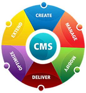 Content-Management-Systems-cms